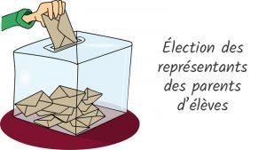 Election des représentants des parents d'élèves